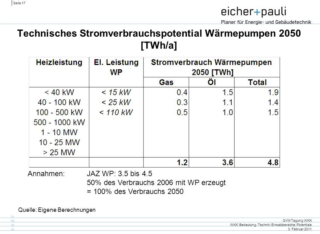 Technisches Stromverbrauchspotential Wärmepumpen 2050 [TWh/a]